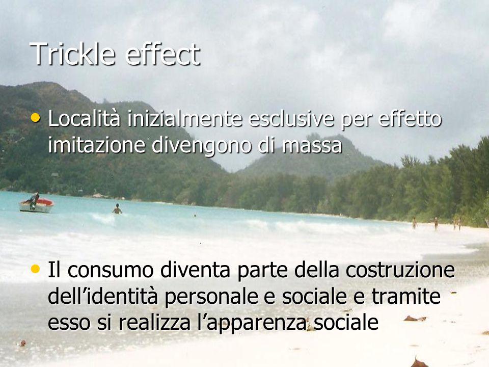 Trickle effect Località inizialmente esclusive per effetto imitazione divengono di massa.