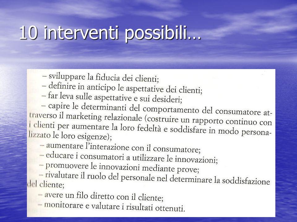 10 interventi possibili…