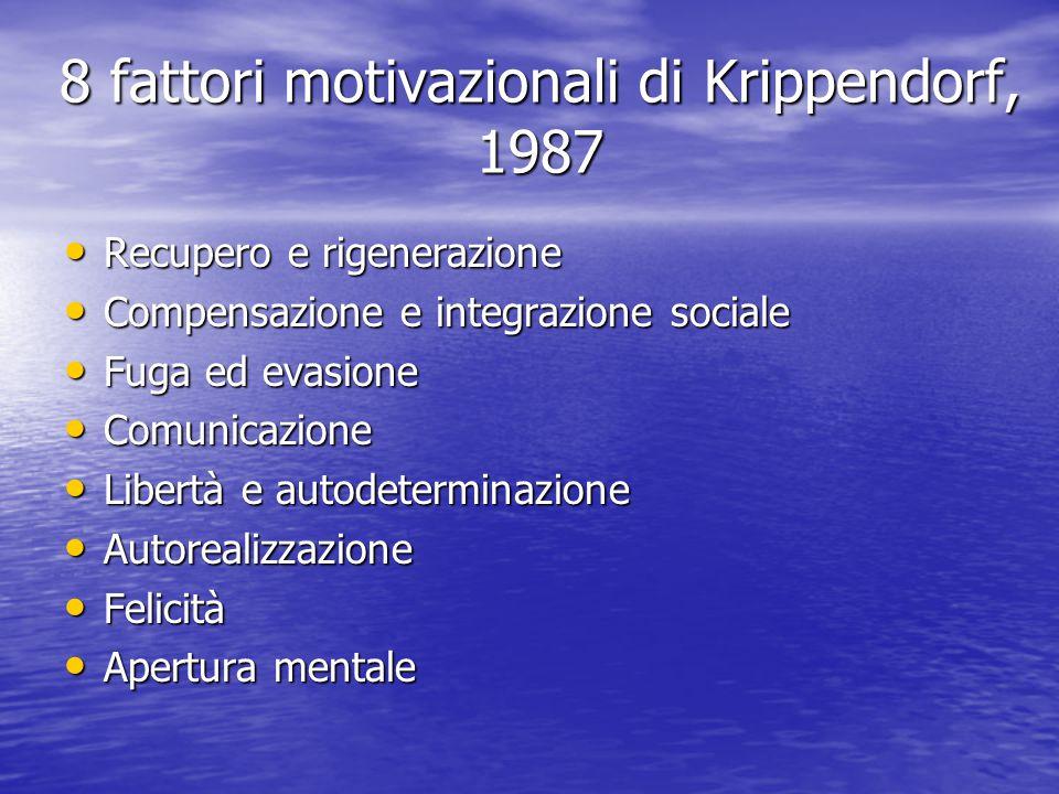 8 fattori motivazionali di Krippendorf, 1987