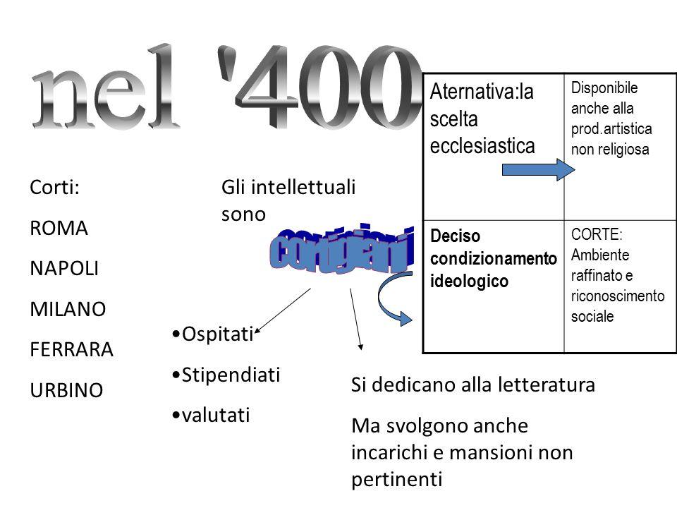 nel 400 cortigiani Aternativa:la scelta ecclesiastica Corti: ROMA