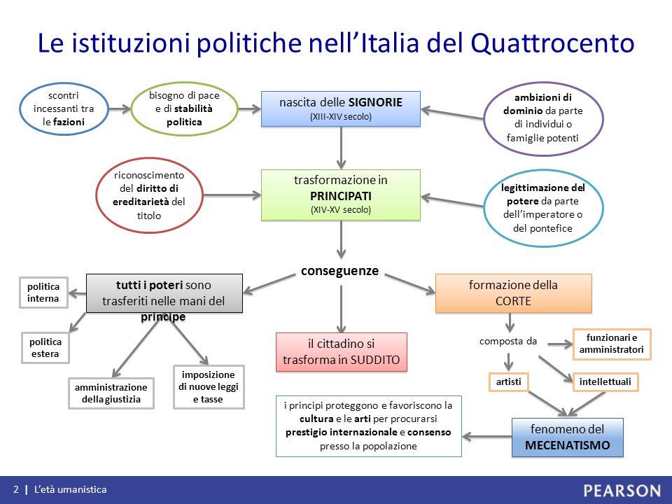 Le istituzioni politiche nell'Italia del Quattrocento