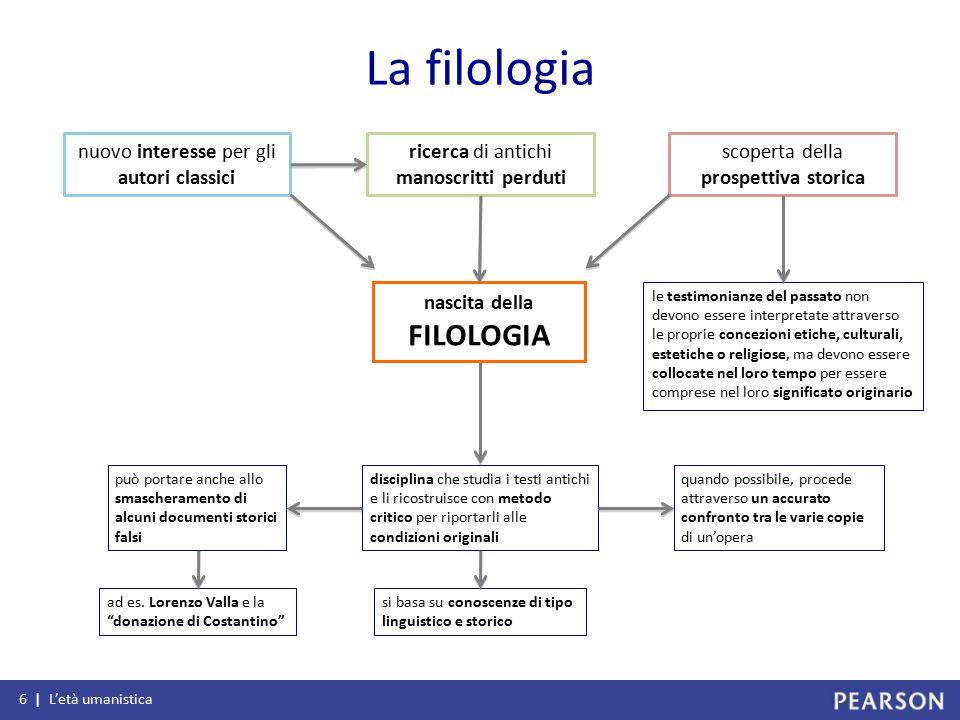 La filologia FILOLOGIA nuovo interesse per gli autori classici