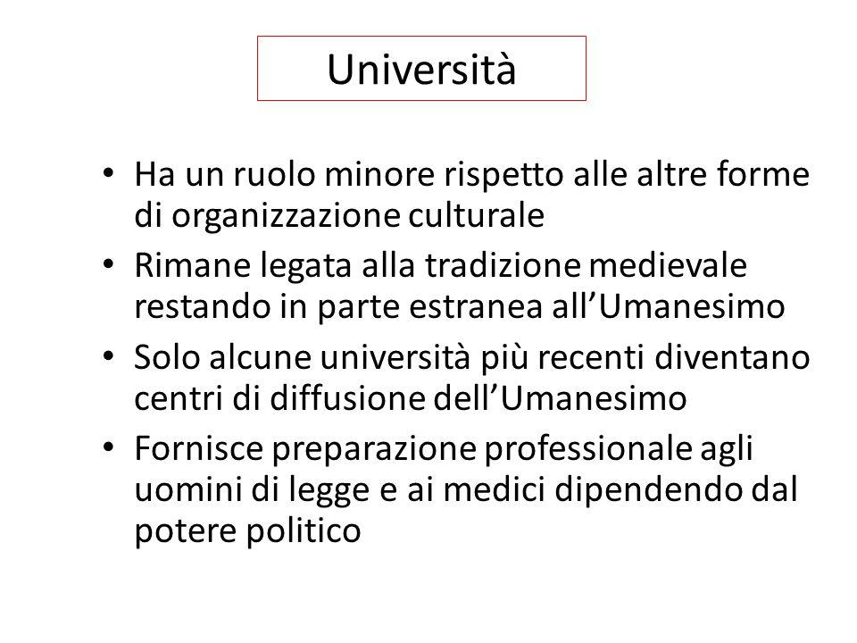 Università Ha un ruolo minore rispetto alle altre forme di organizzazione culturale.