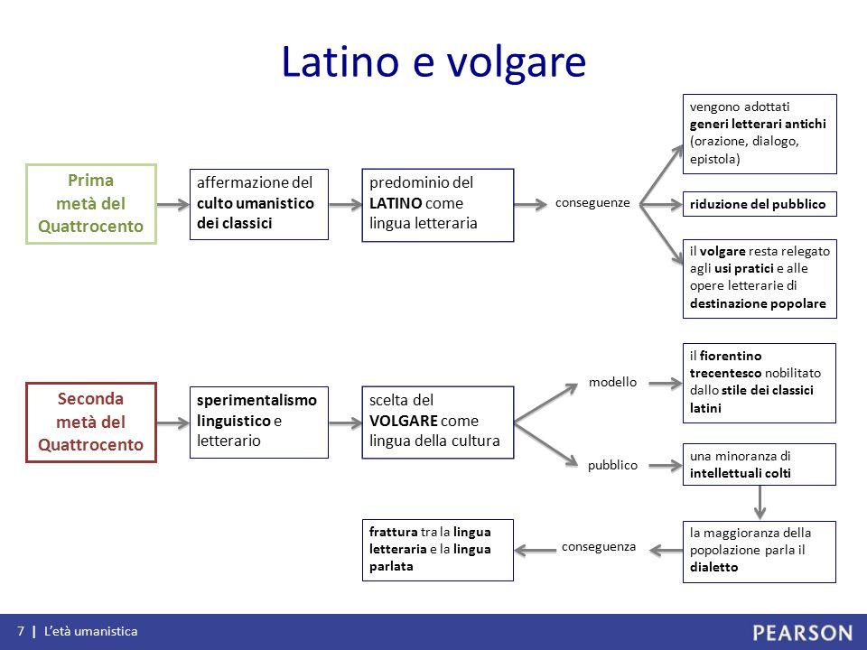 Latino e volgare Prima metà del Quattrocento Seconda metà del
