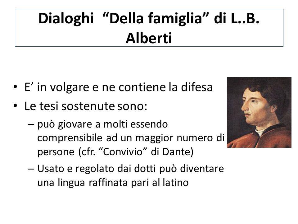 Dialoghi Della famiglia di L..B. Alberti