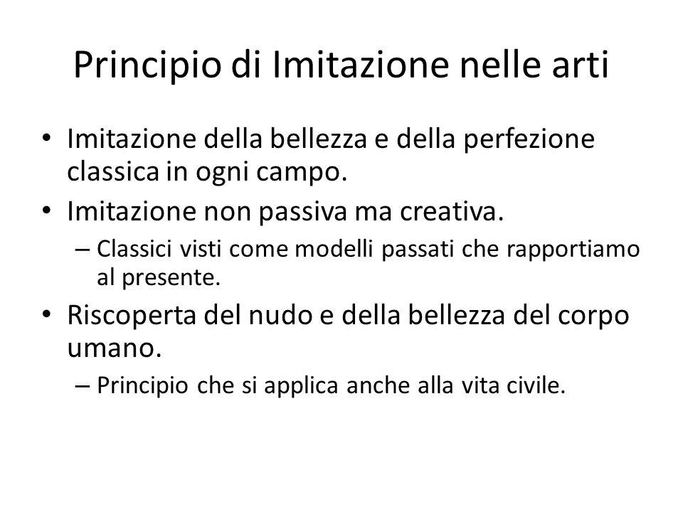 Principio di Imitazione nelle arti