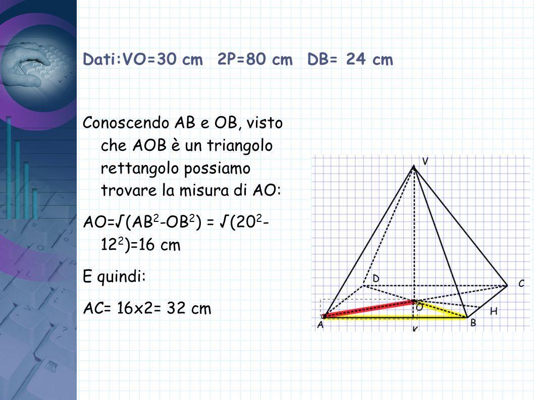 Dati:VO=30 cm 2P=80 cm DB= 24 cm Conoscendo AB e OB, visto che AOB è un triangolo rettangolo possiamo trovare la misura di AO: