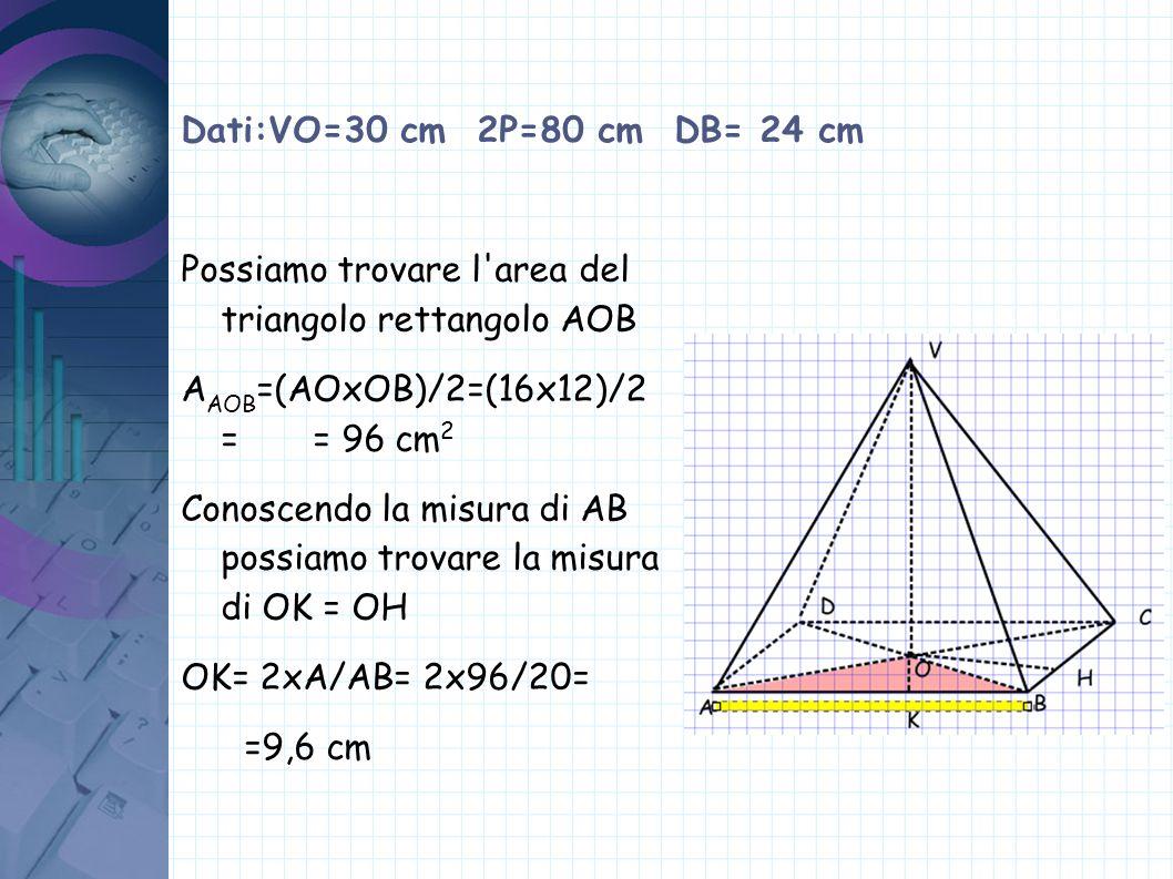 Dati:VO=30 cm 2P=80 cm DB= 24 cm Possiamo trovare l area del triangolo rettangolo AOB. AAOB=(AOxOB)/2=(16x12)/2 = = 96 cm2.