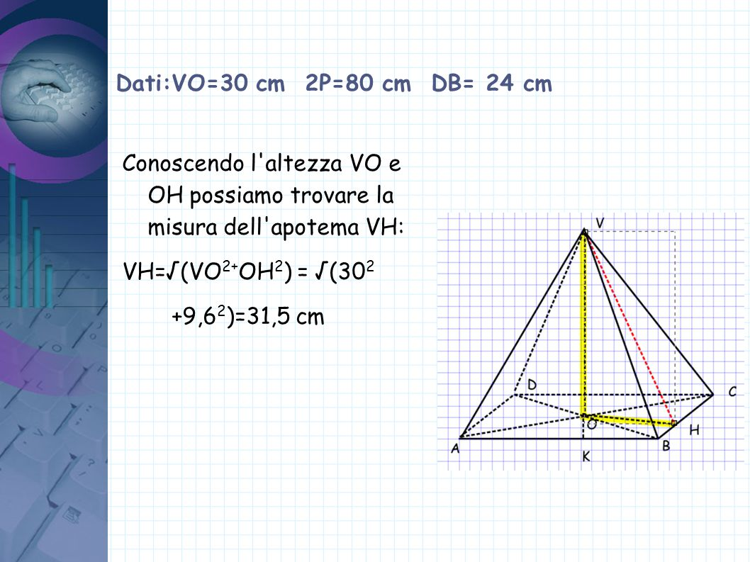 Dati:VO=30 cm 2P=80 cm DB= 24 cm Conoscendo l altezza VO e OH possiamo trovare la misura dell apotema VH: