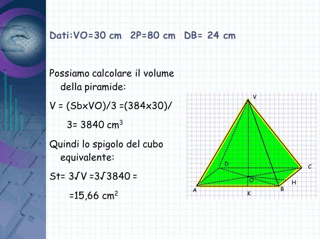 Dati:VO=30 cm 2P=80 cm DB= 24 cm Possiamo calcolare il volume della piramide: V = (SbxVO)/3 =(384x30)/