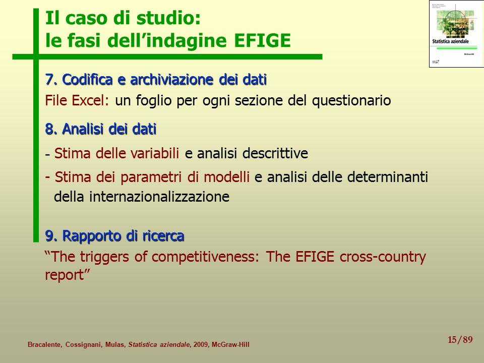 Il caso di studio: le fasi dell'indagine EFIGE