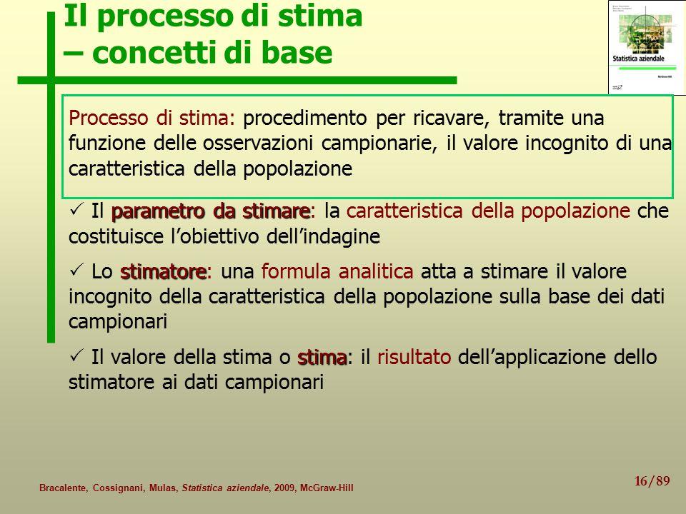 Il processo di stima – concetti di base