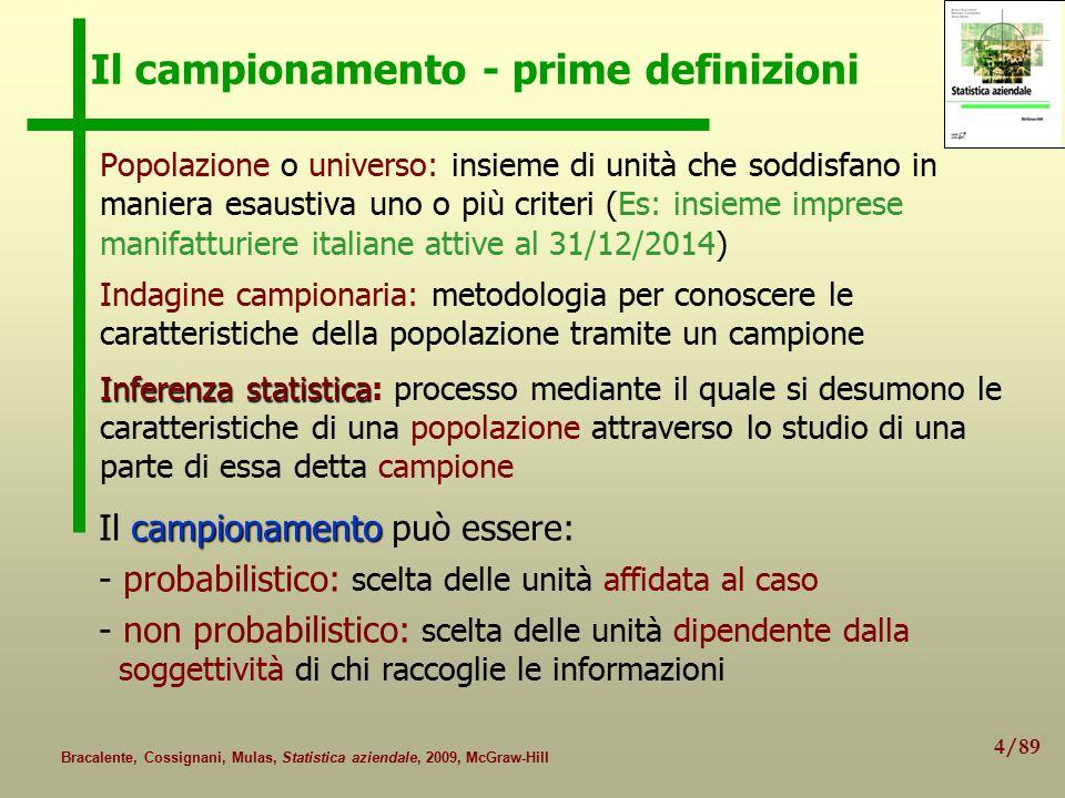 Il campionamento - prime definizioni