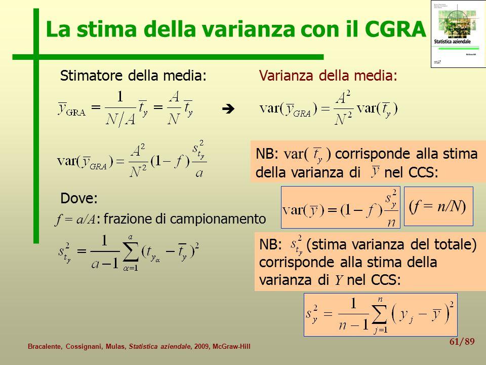 La stima della varianza con il CGRA