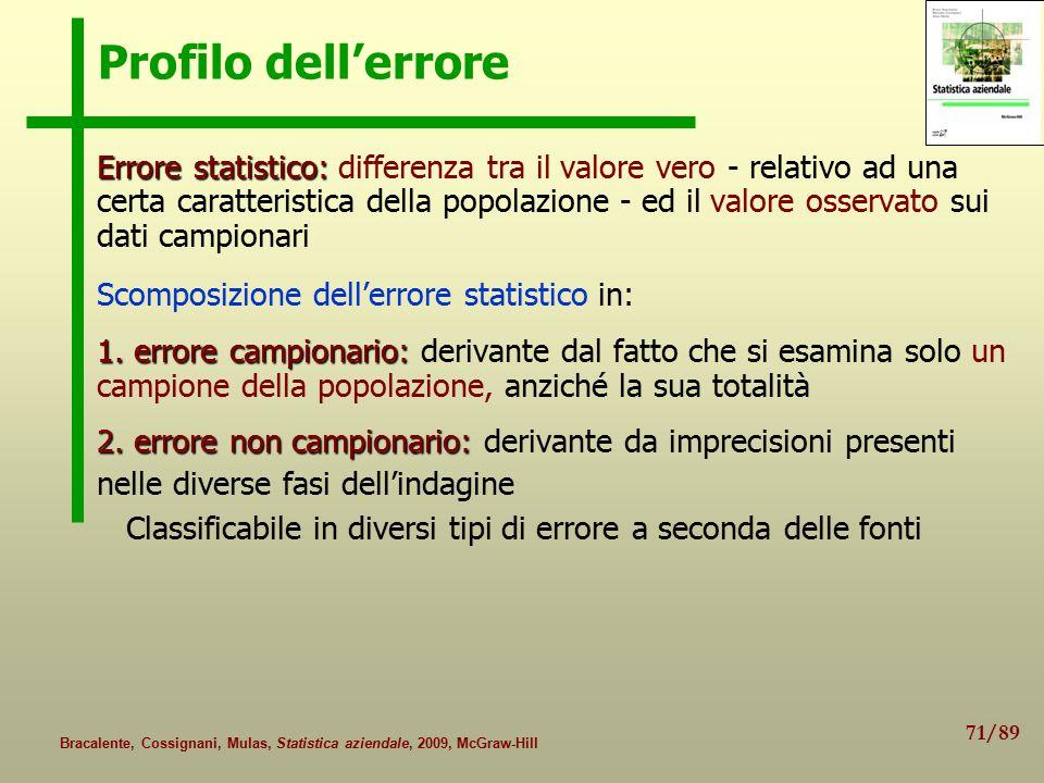 Bracalente, Cossignani, Mulas, Statistica aziendale, 2009, McGraw-Hill