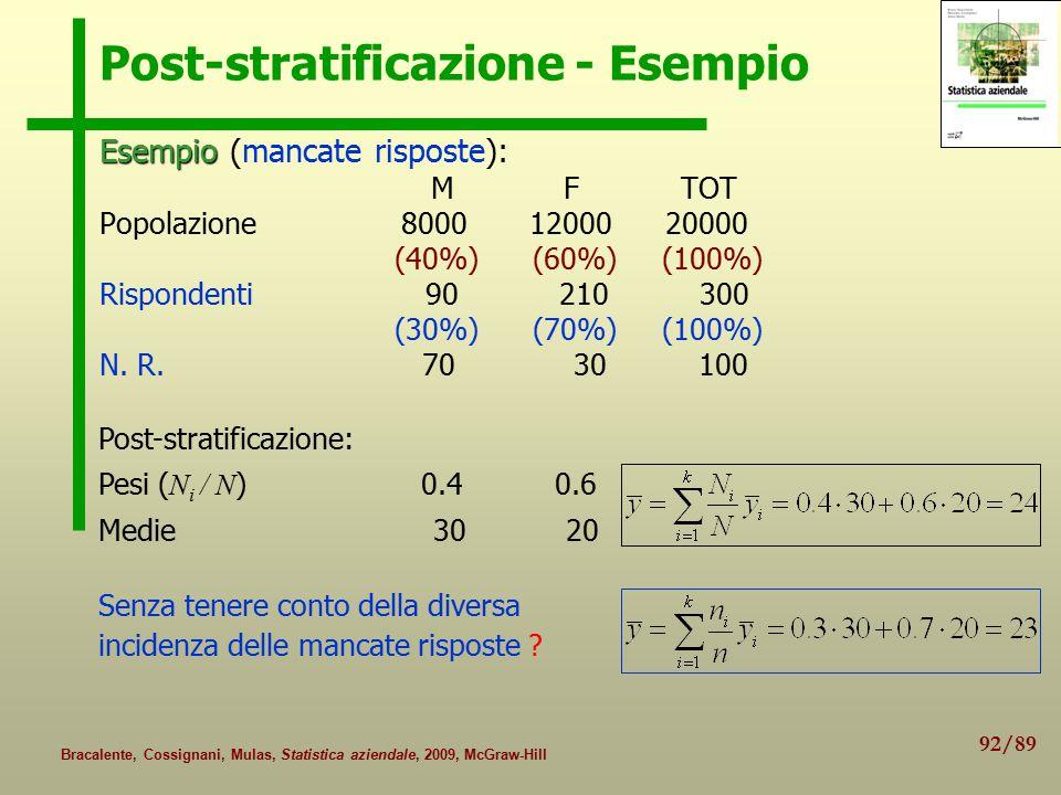 Post-stratificazione - Esempio