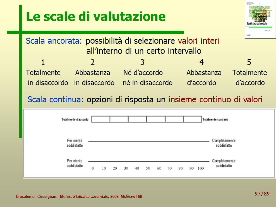 Le scale di valutazione