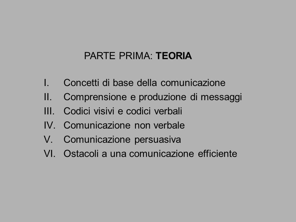 PARTE PRIMA: TEORIA Concetti di base della comunicazione. Comprensione e produzione di messaggi. Codici visivi e codici verbali.