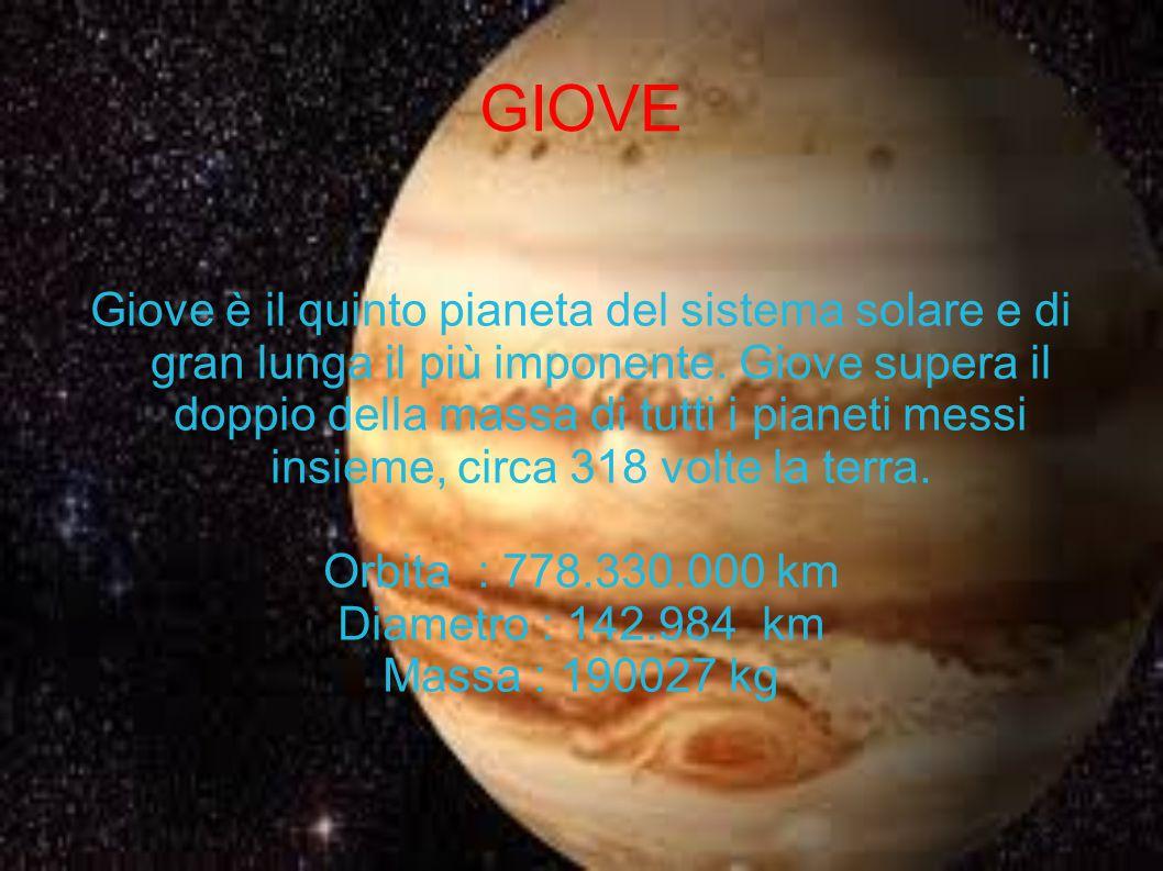 GIOVE