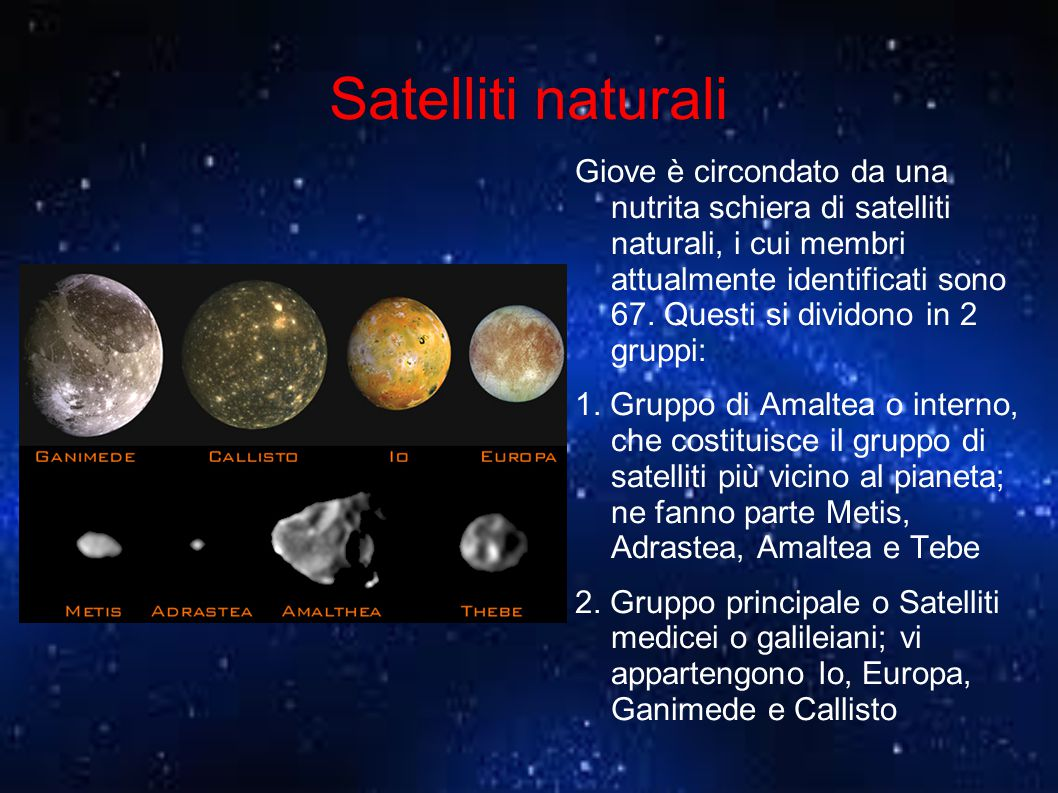 Satelliti naturali