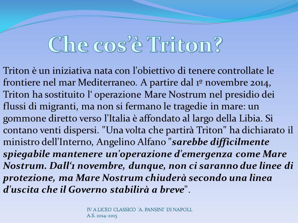 Che cos'è Triton