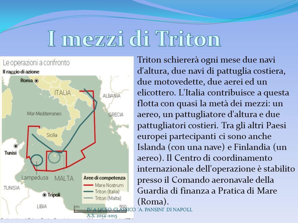 I mezzi di Triton