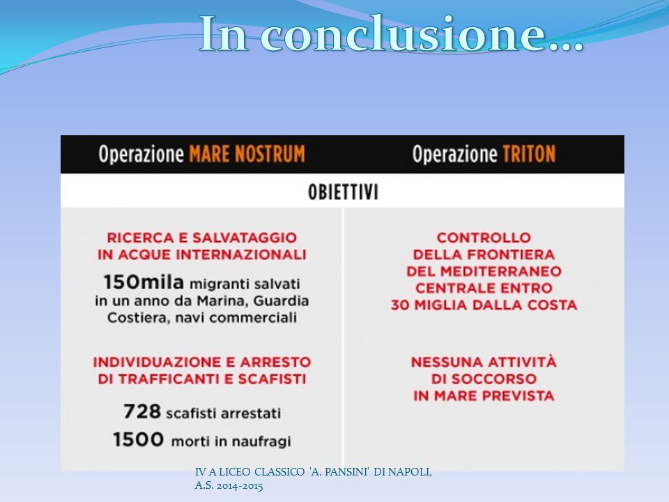 In conclusione… IV A LICEO CLASSICO A. PANSINI DI NAPOLI, A.S. 2014-2015