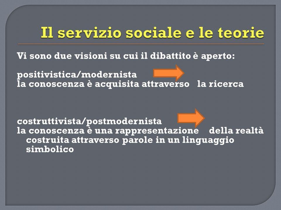 Il servizio sociale e le teorie