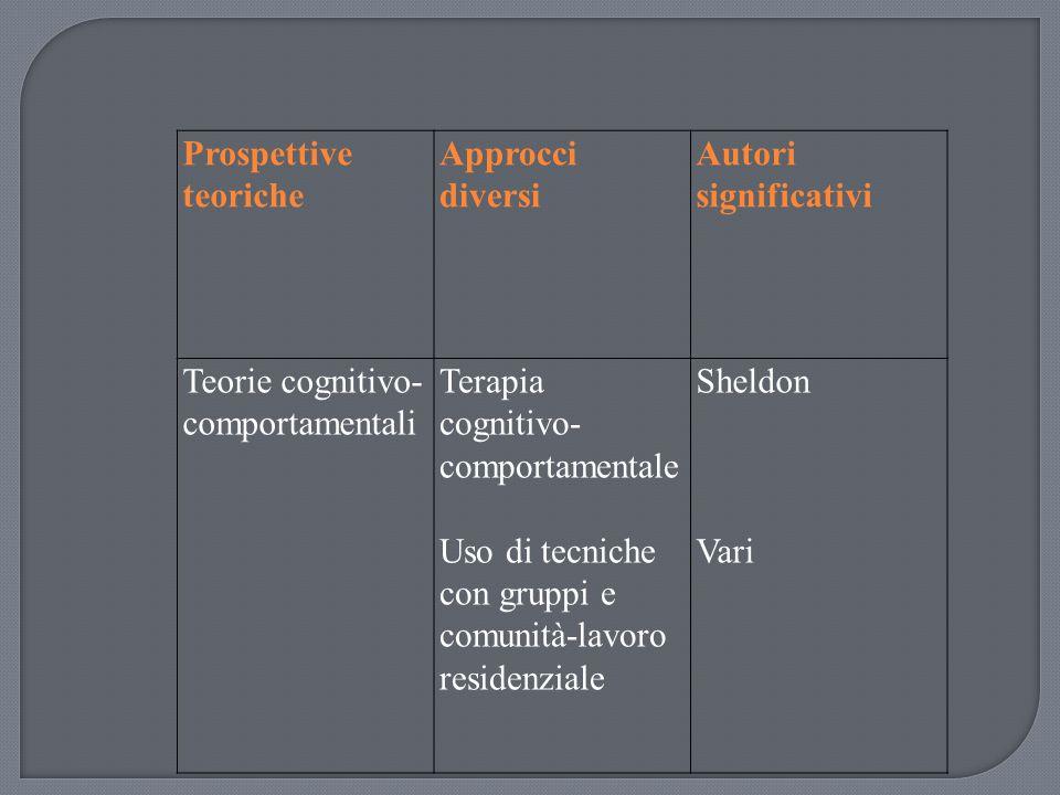 Prospettive teoriche Approcci diversi. Autori significativi. Teorie cognitivo- comportamentali. Terapia cognitivo-comportamentale.