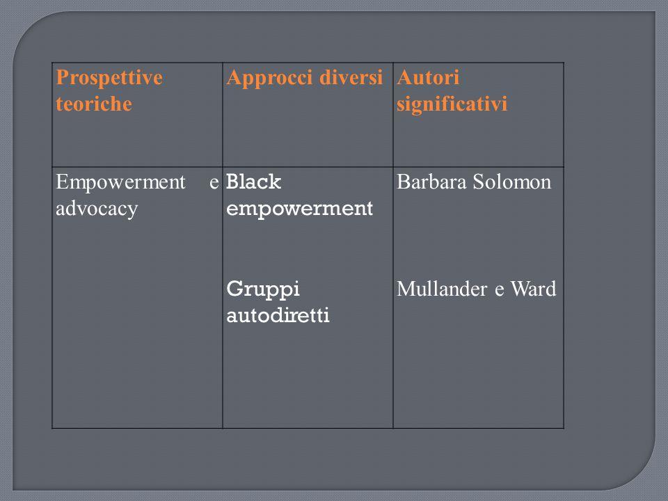 Prospettive teoriche Approcci diversi. Autori significativi. Empowerment e advocacy. Black empowerment.