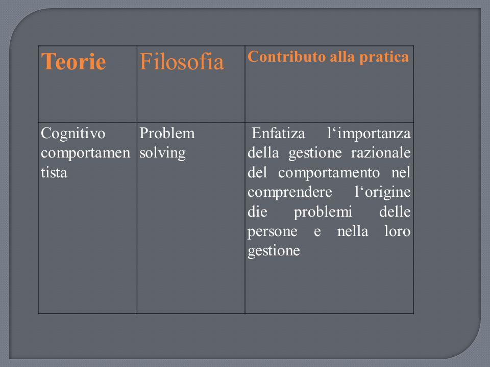 Teorie Filosofia Contributo alla pratica Cognitivo comportamentista