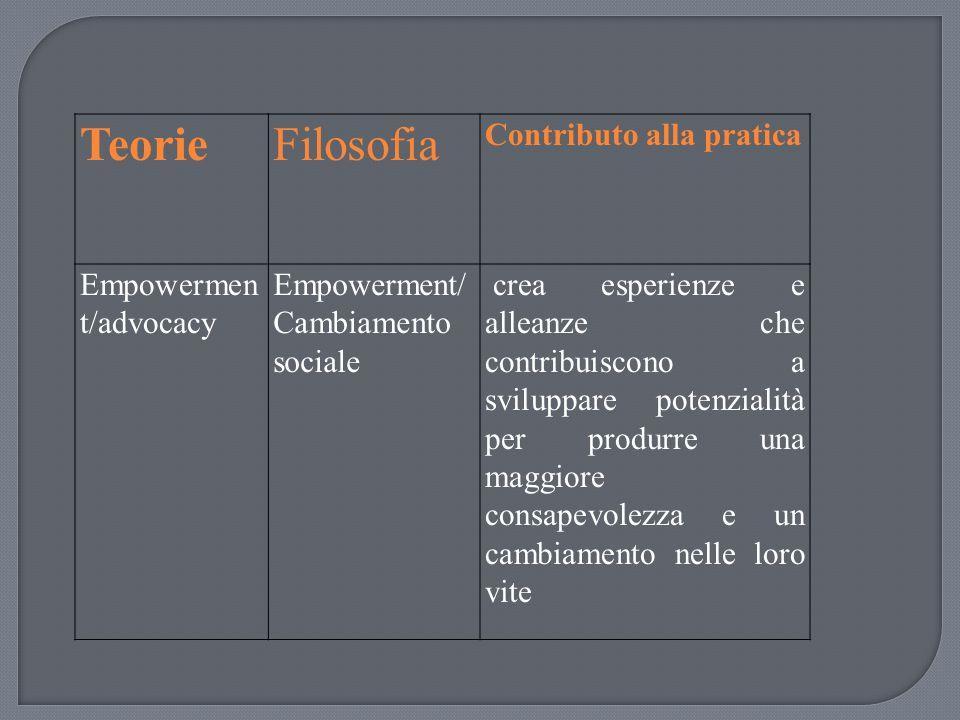 Teorie Filosofia Contributo alla pratica Empowerment/advocacy