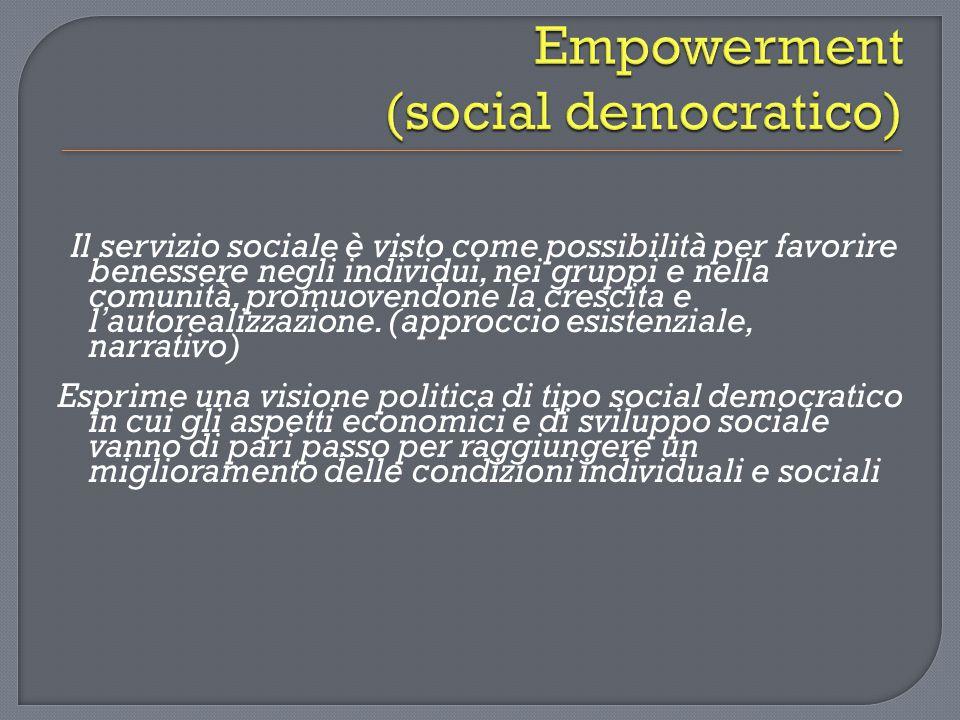 Empowerment (social democratico)