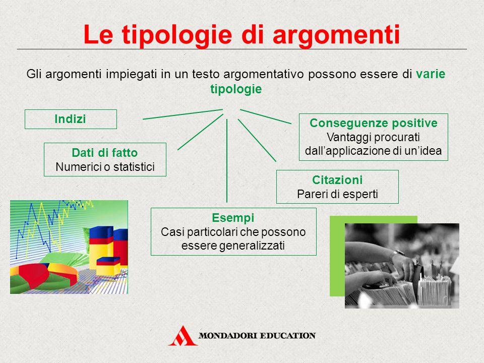 Le tipologie di argomenti