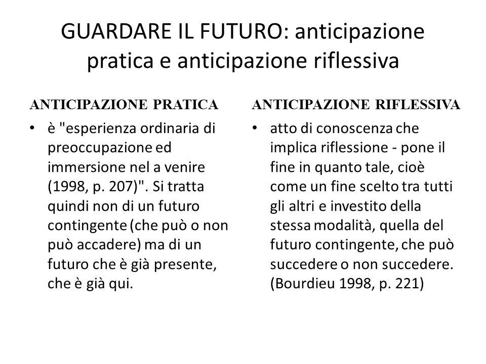 GUARDARE IL FUTURO: anticipazione pratica e anticipazione riflessiva