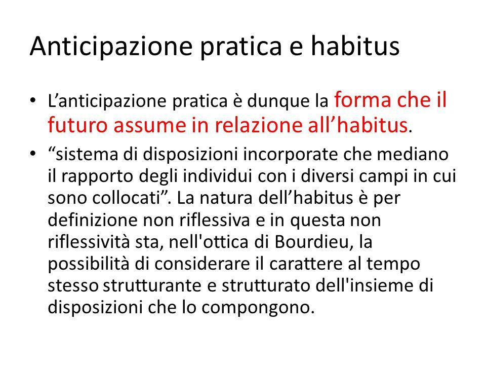 Anticipazione pratica e habitus