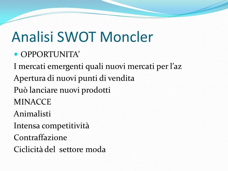Analisi SWOT Moncler OPPORTUNITA'