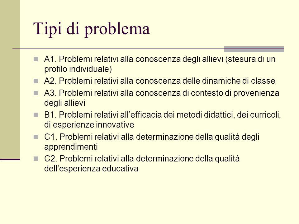 Tipi di problema A1. Problemi relativi alla conoscenza degli allievi (stesura di un profilo individuale)