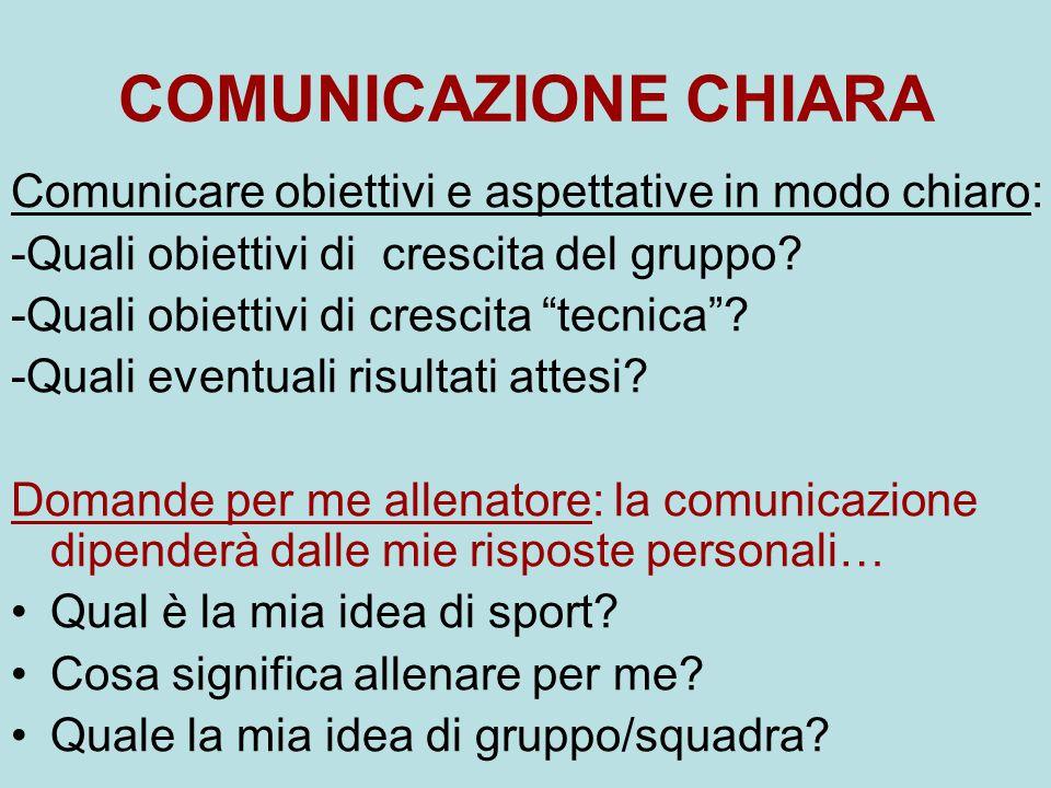 COMUNICAZIONE CHIARA Comunicare obiettivi e aspettative in modo chiaro: -Quali obiettivi di crescita del gruppo