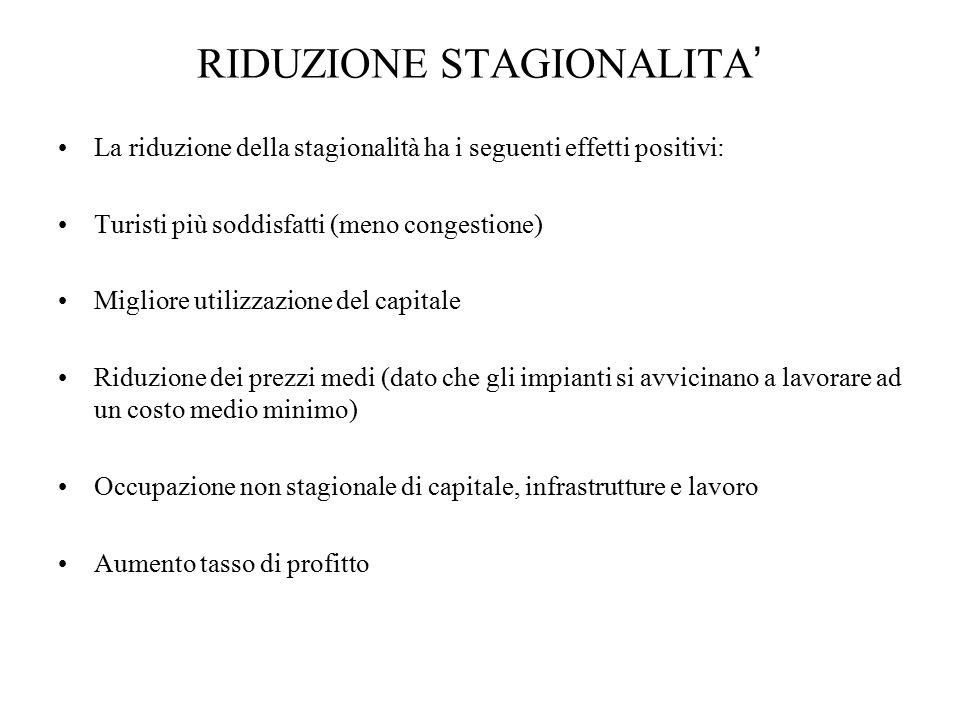 RIDUZIONE STAGIONALITA'