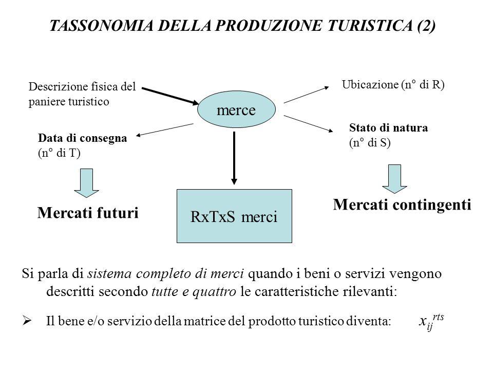 TASSONOMIA DELLA PRODUZIONE TURISTICA (2)