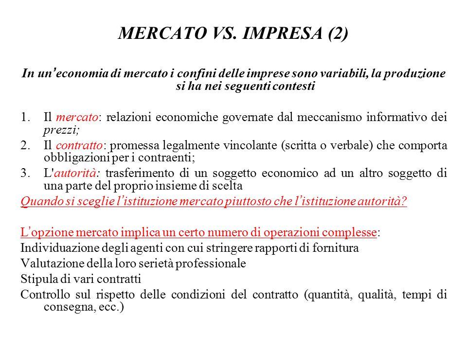 MERCATO VS. IMPRESA (2) In un'economia di mercato i confini delle imprese sono variabili, la produzione si ha nei seguenti contesti.