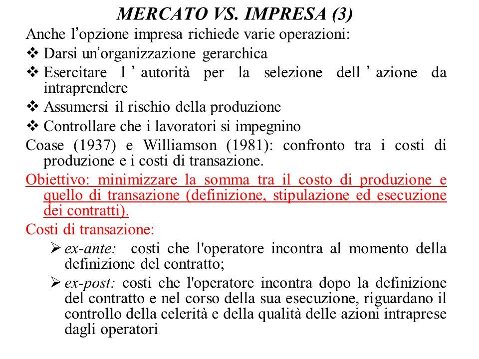 MERCATO VS. IMPRESA (3) Anche l'opzione impresa richiede varie operazioni: Darsi un'organizzazione gerarchica.
