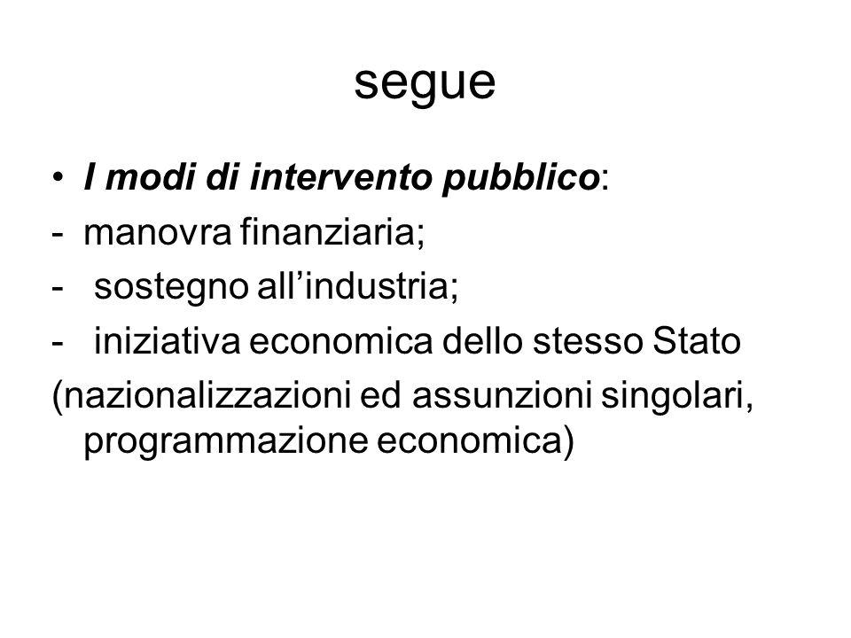 segue I modi di intervento pubblico: manovra finanziaria;