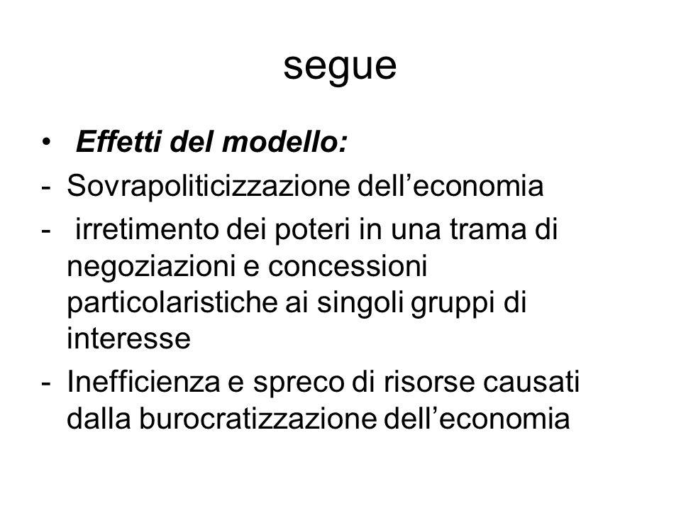 segue Effetti del modello: Sovrapoliticizzazione dell'economia