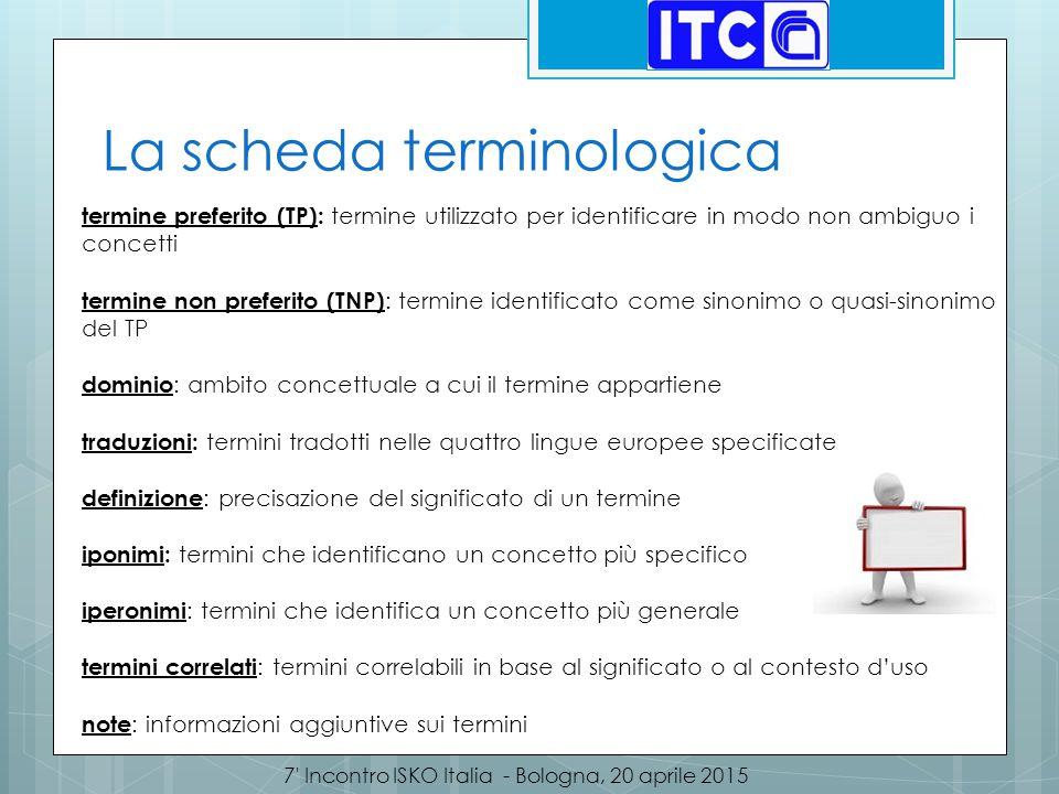 La scheda terminologica