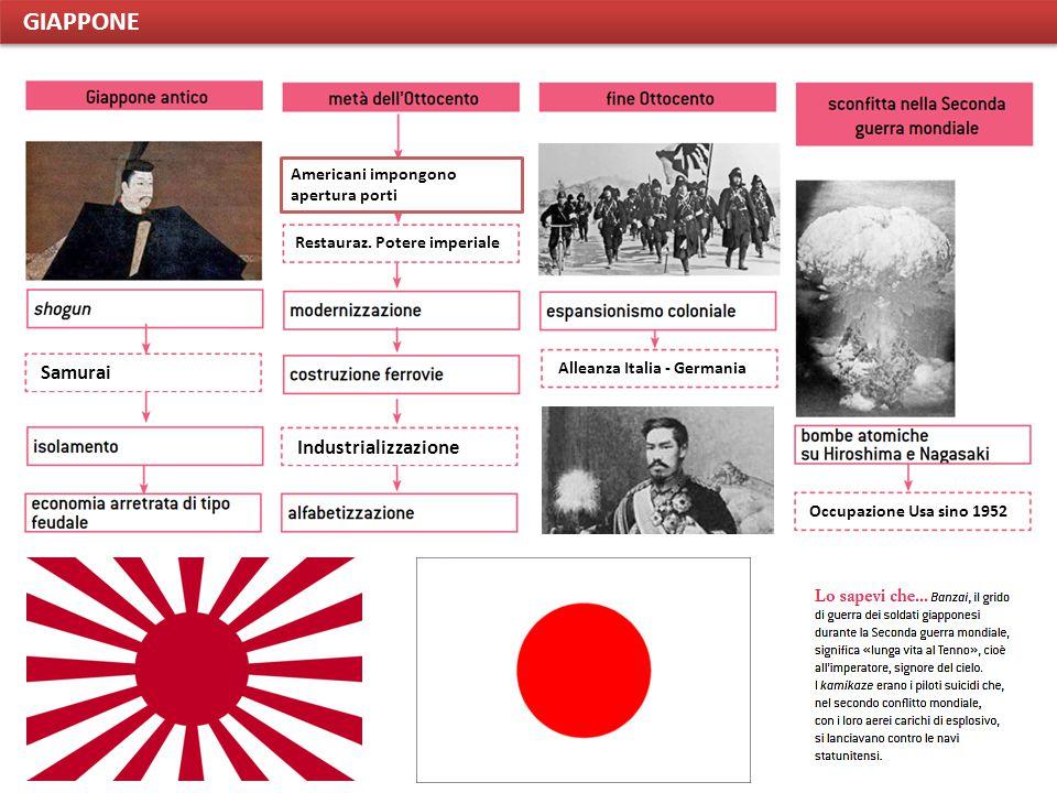 Samurai Industrializzazione Americani impongono apertura porti