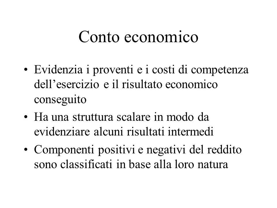Conto economico Evidenzia i proventi e i costi di competenza dell'esercizio e il risultato economico conseguito.