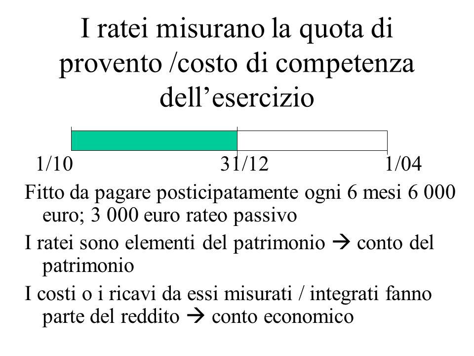 I ratei misurano la quota di provento /costo di competenza dell'esercizio