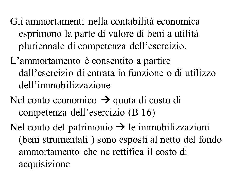 Gli ammortamenti nella contabilità economica esprimono la parte di valore di beni a utilità pluriennale di competenza dell'esercizio.
